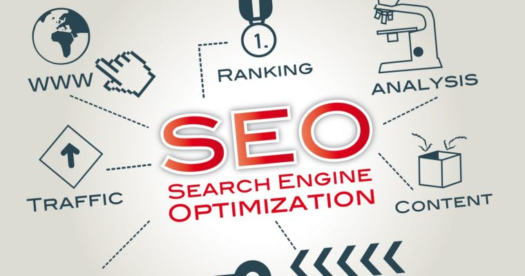 5 Reasons Your Small Business Needs SEO