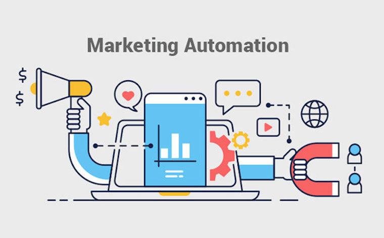 Part Of Automation In Digital Marketing