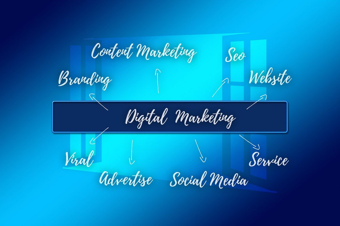 Digital Marketing 2021 Year in Review and 2022 Plans